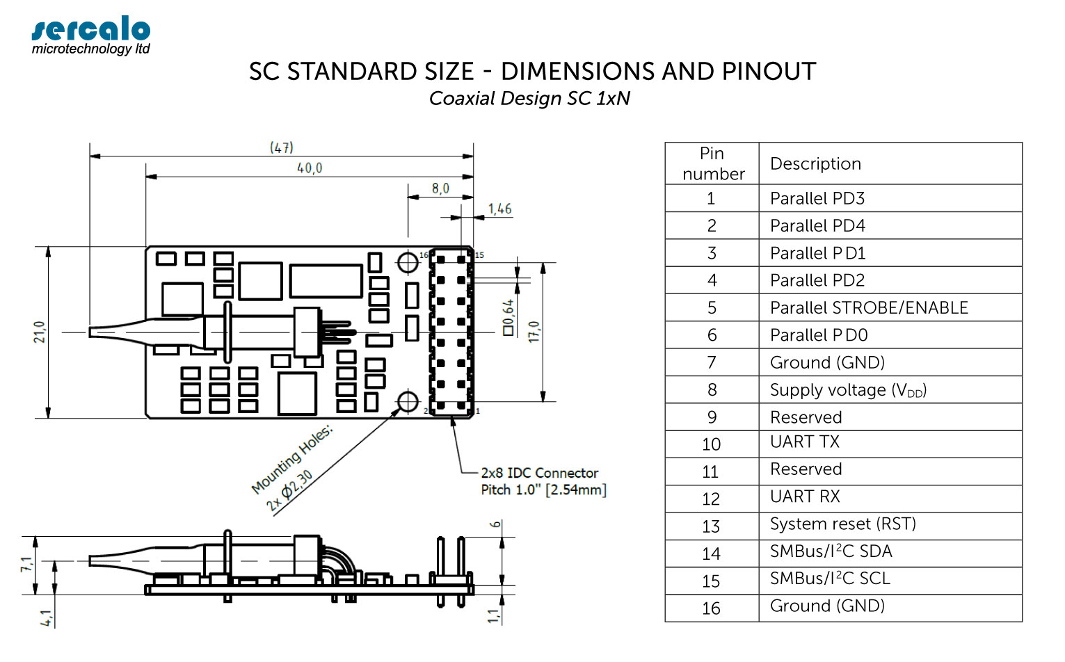 DIMENSIONS PACKAGE MEMS SWITCHES SC 1xN