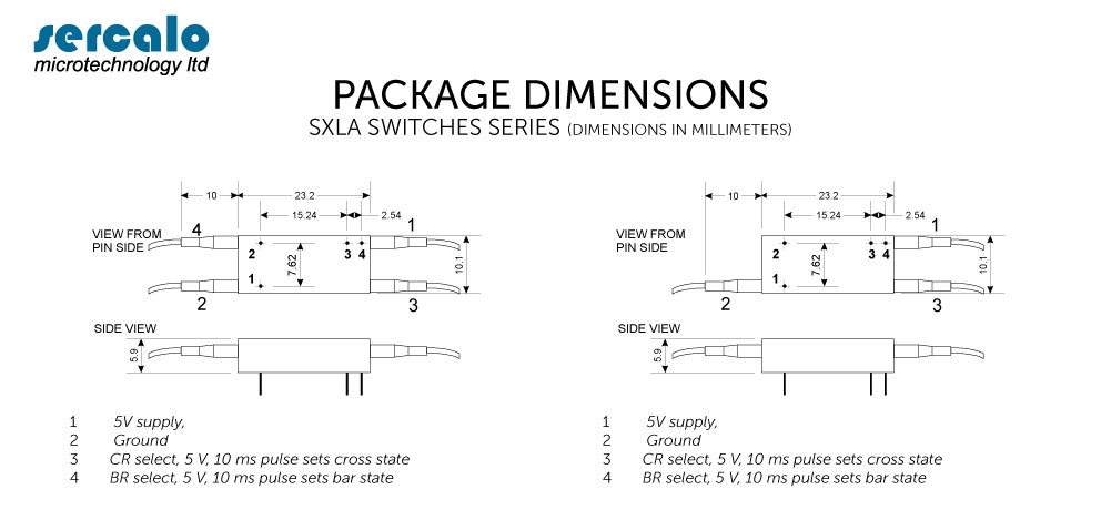DIMENSIONS PACKAGE SN/SL switches speciality fibers MEMS SWITCHES