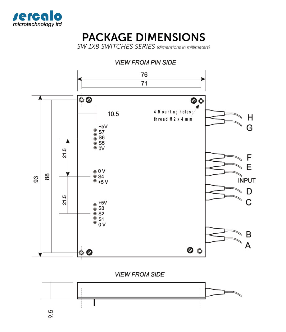 DIMENSIONS PACKAGE MEMS SWITCHES SW