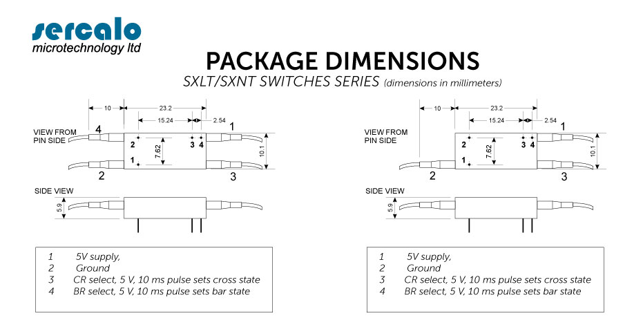 DIMENSIONS PACKAGE SXLT/SXNT MEMS SWITCHES