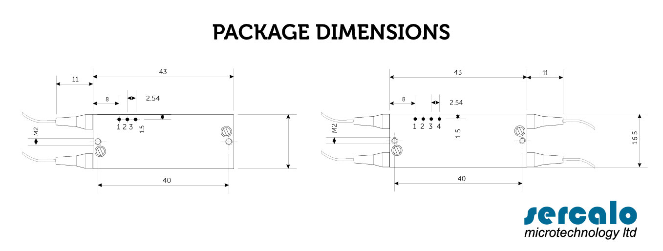 PACKAGE DIMENSIONS MINI SIZE VOA