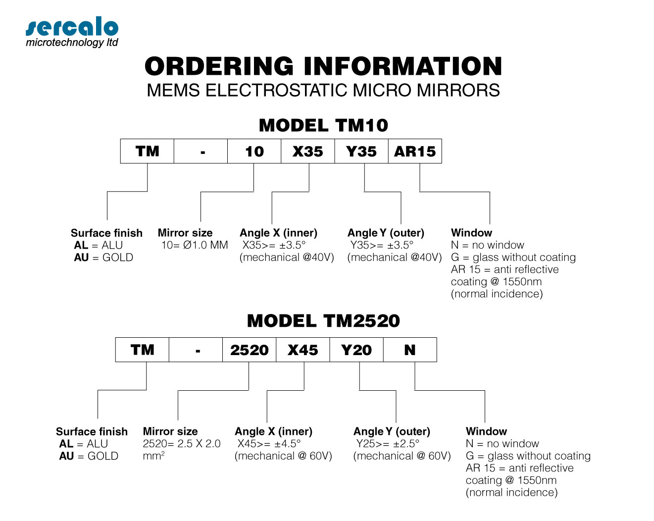 MEMS ELECTROSTATIC MICRO MIRRORS TM10 AND TM2520